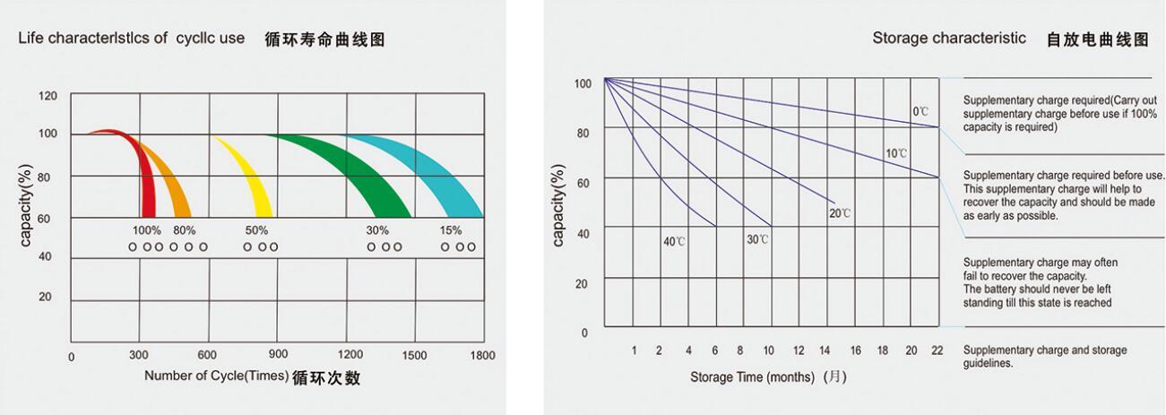 lead-acid-battery-curve-1