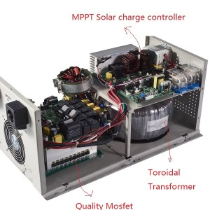Solar inside